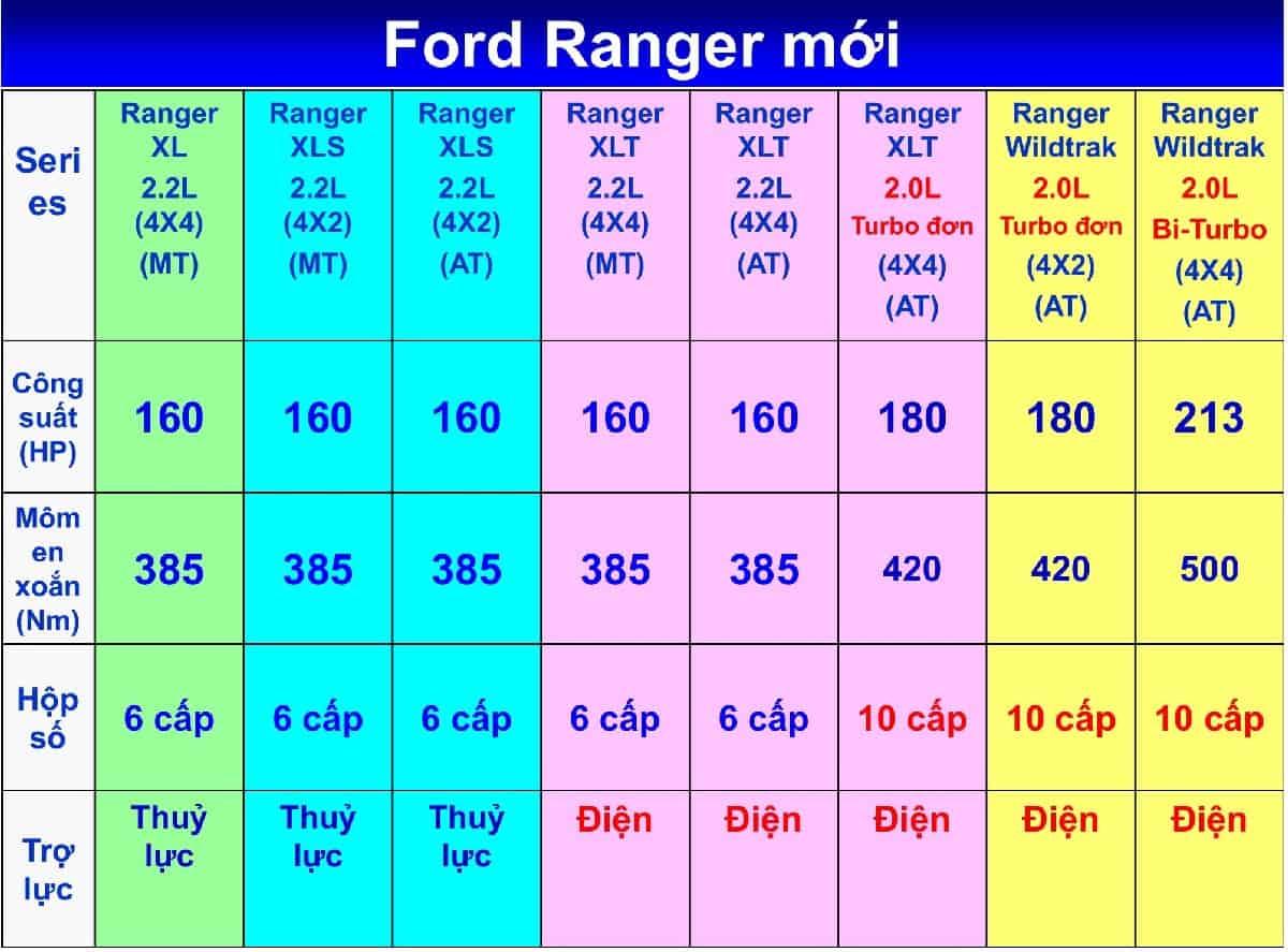 xe ford ranger 2019 41
