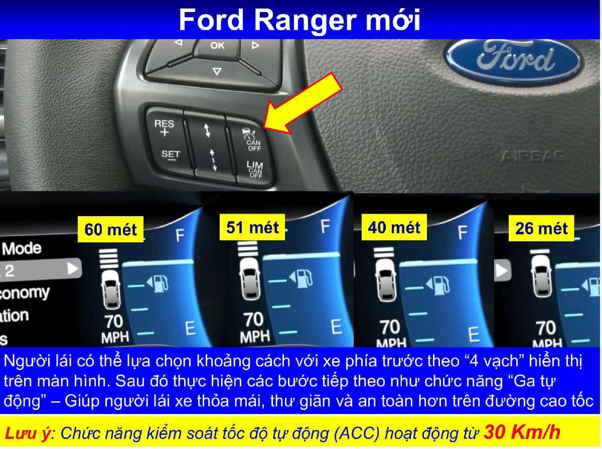 xe ford ranger 2019 55
