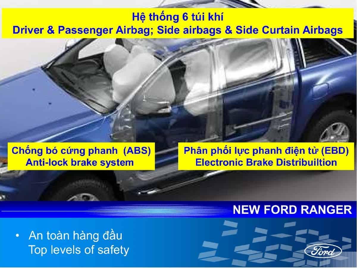 xe ford ranger 2019 78