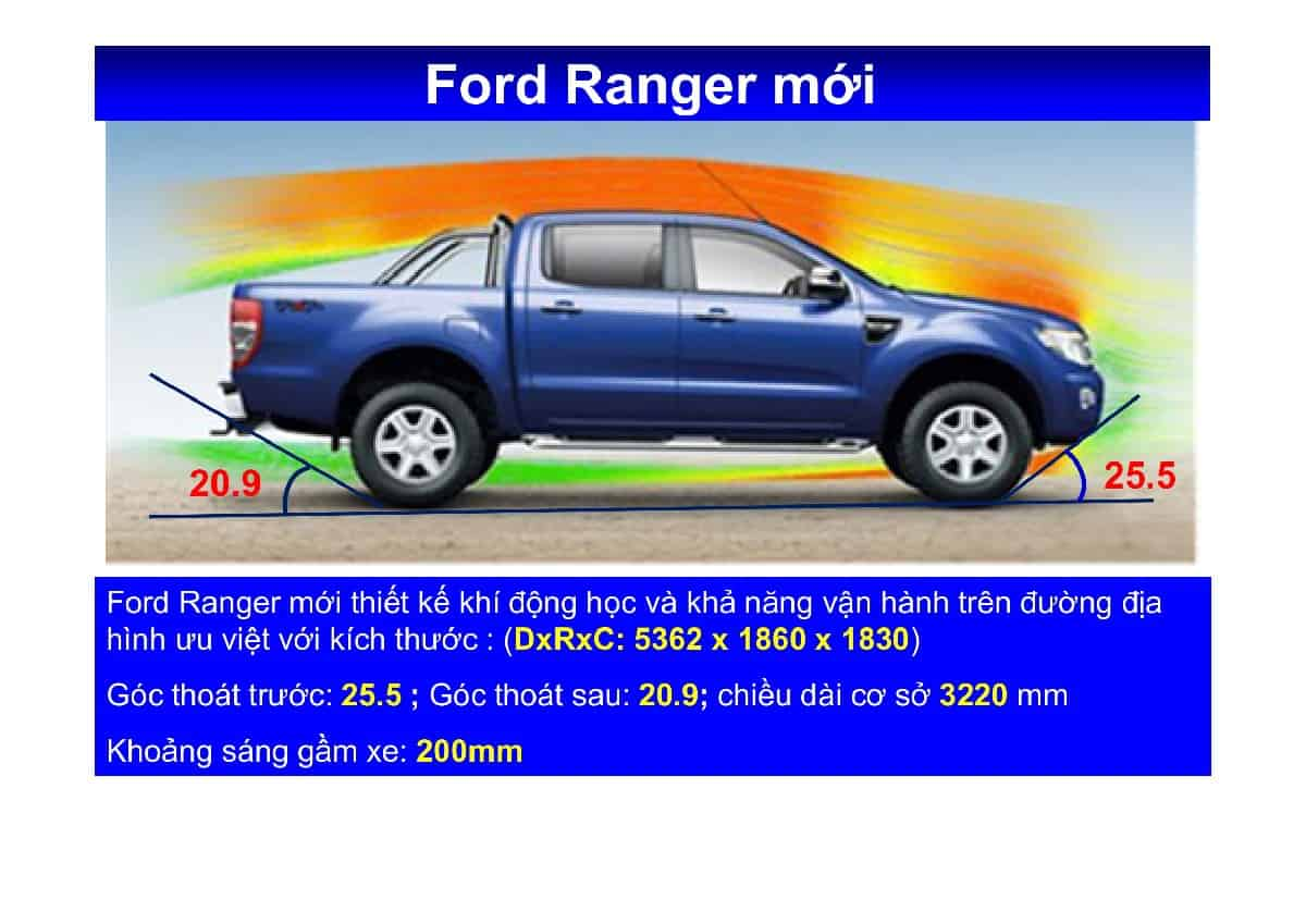 xe ford ranger 2019 88