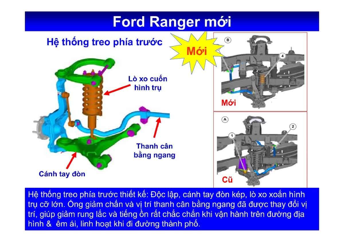 xe ford ranger 2019 91