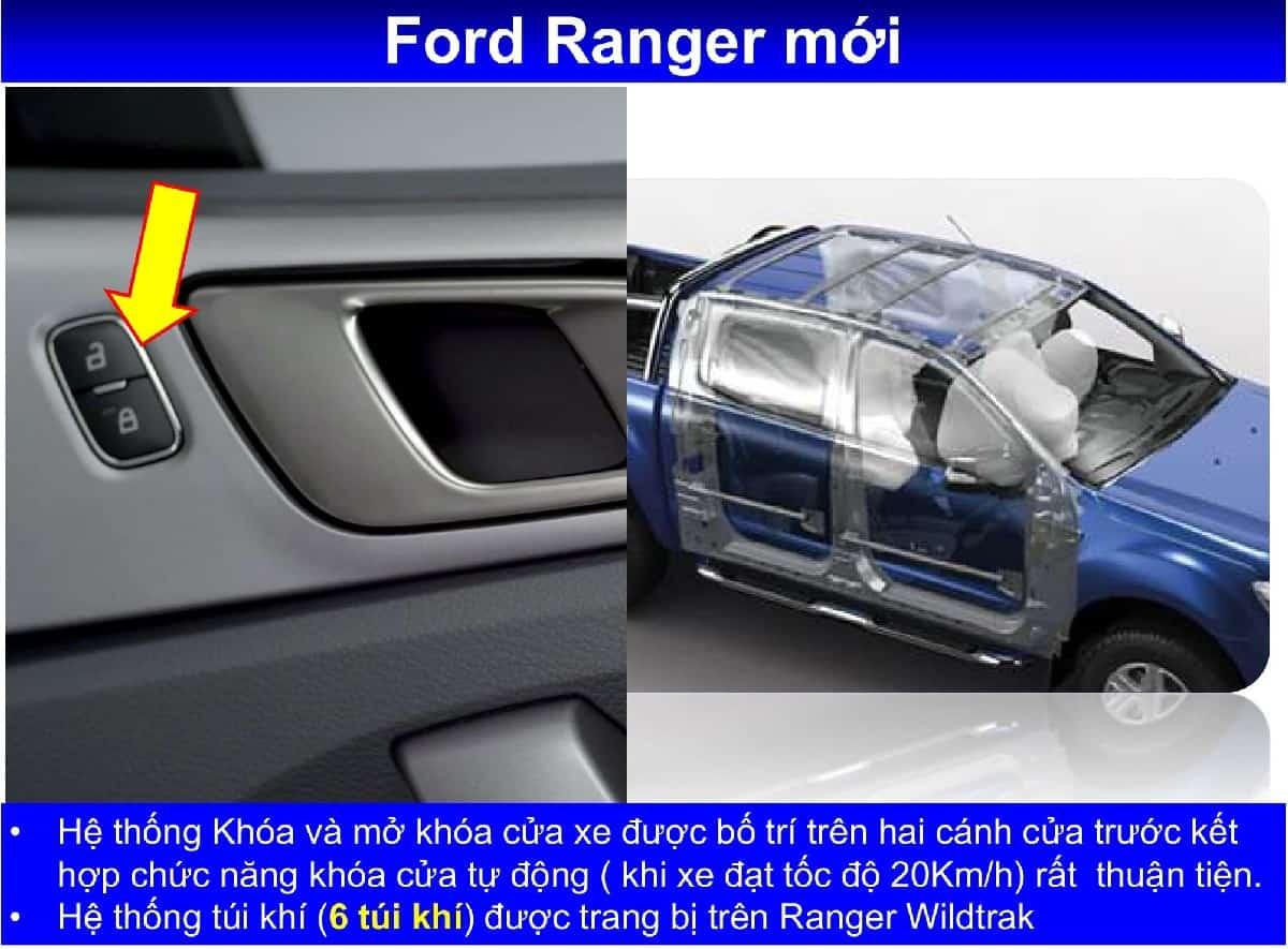 xe ford ranger 2019 99