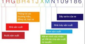 Cách đọc số Vin số khung xe ô tô để biết nguồn gốc xuất xứ năm sinh 7