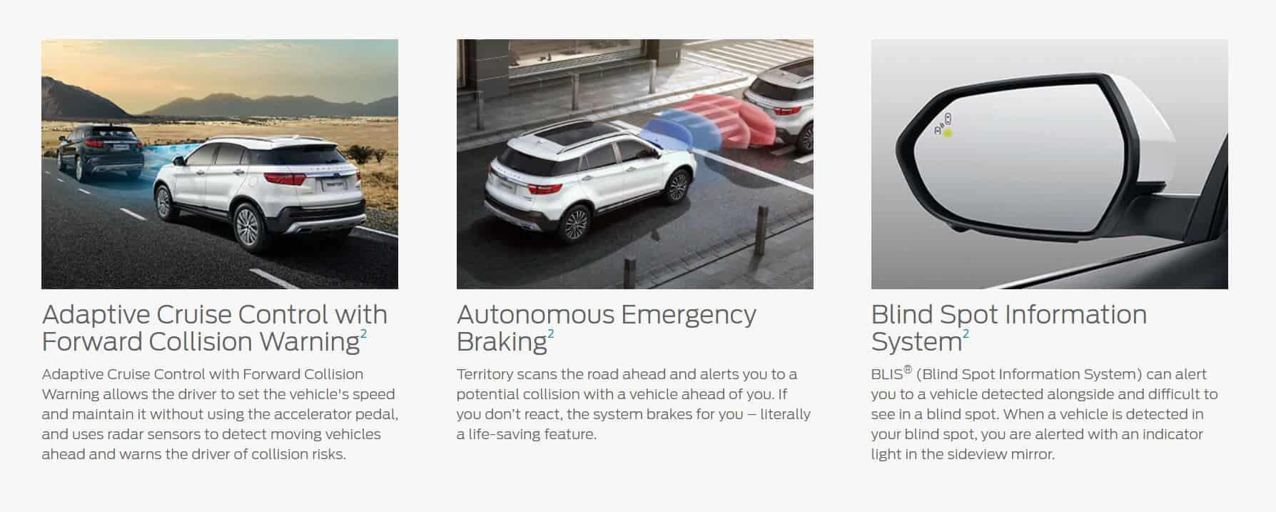 Xe Ford Territory 2021, Ford 5 chỗ Territory mới nhập giá bao nhiêu ? 17