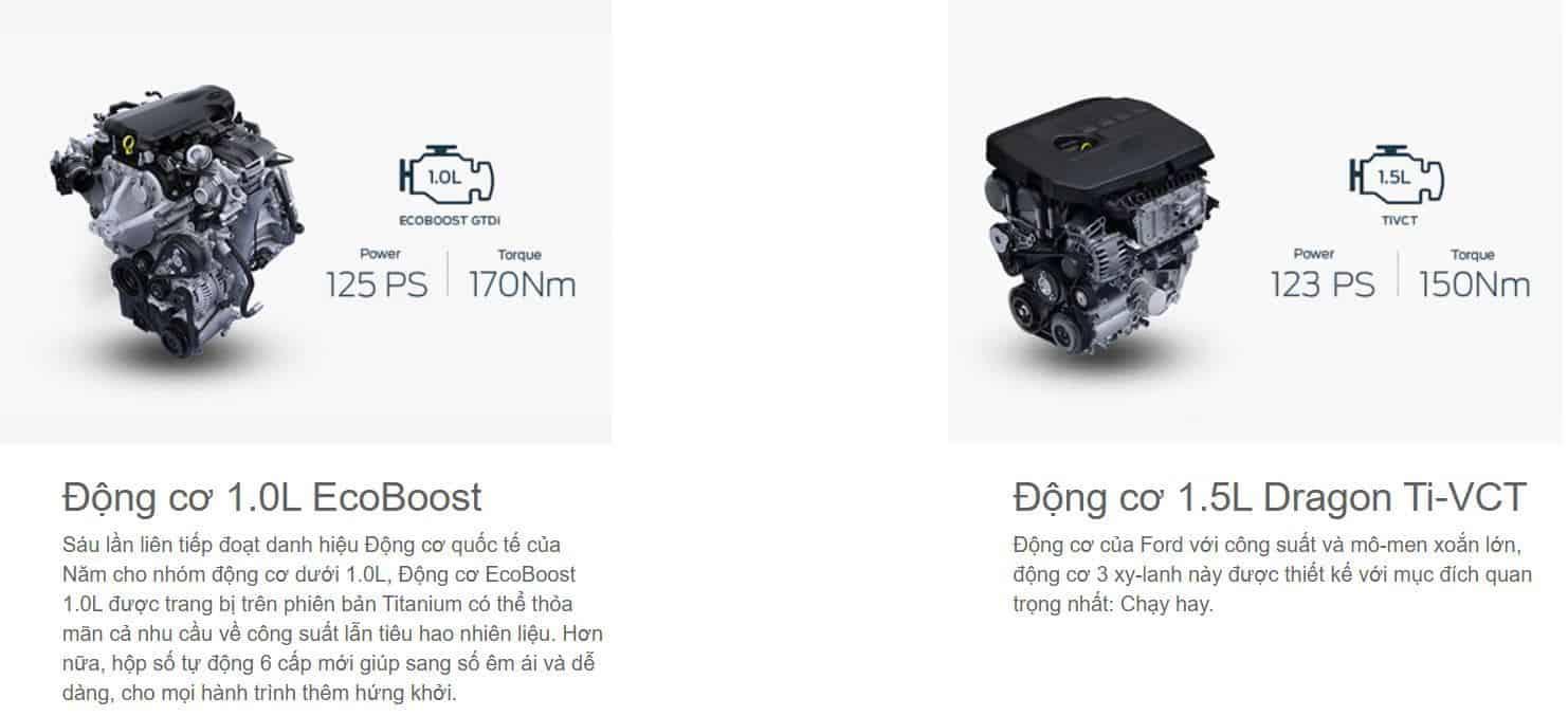 Ford Ecosport 2021 mới 51