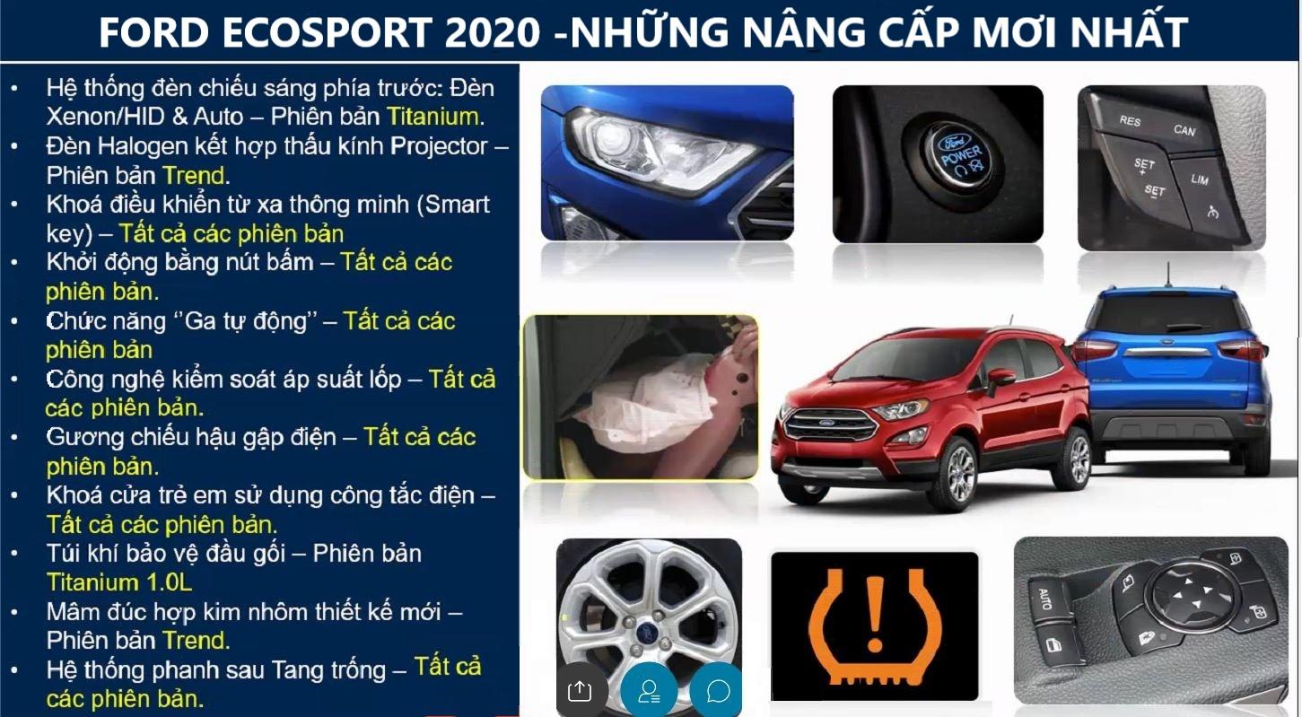 Ford Ecosport 2021 13