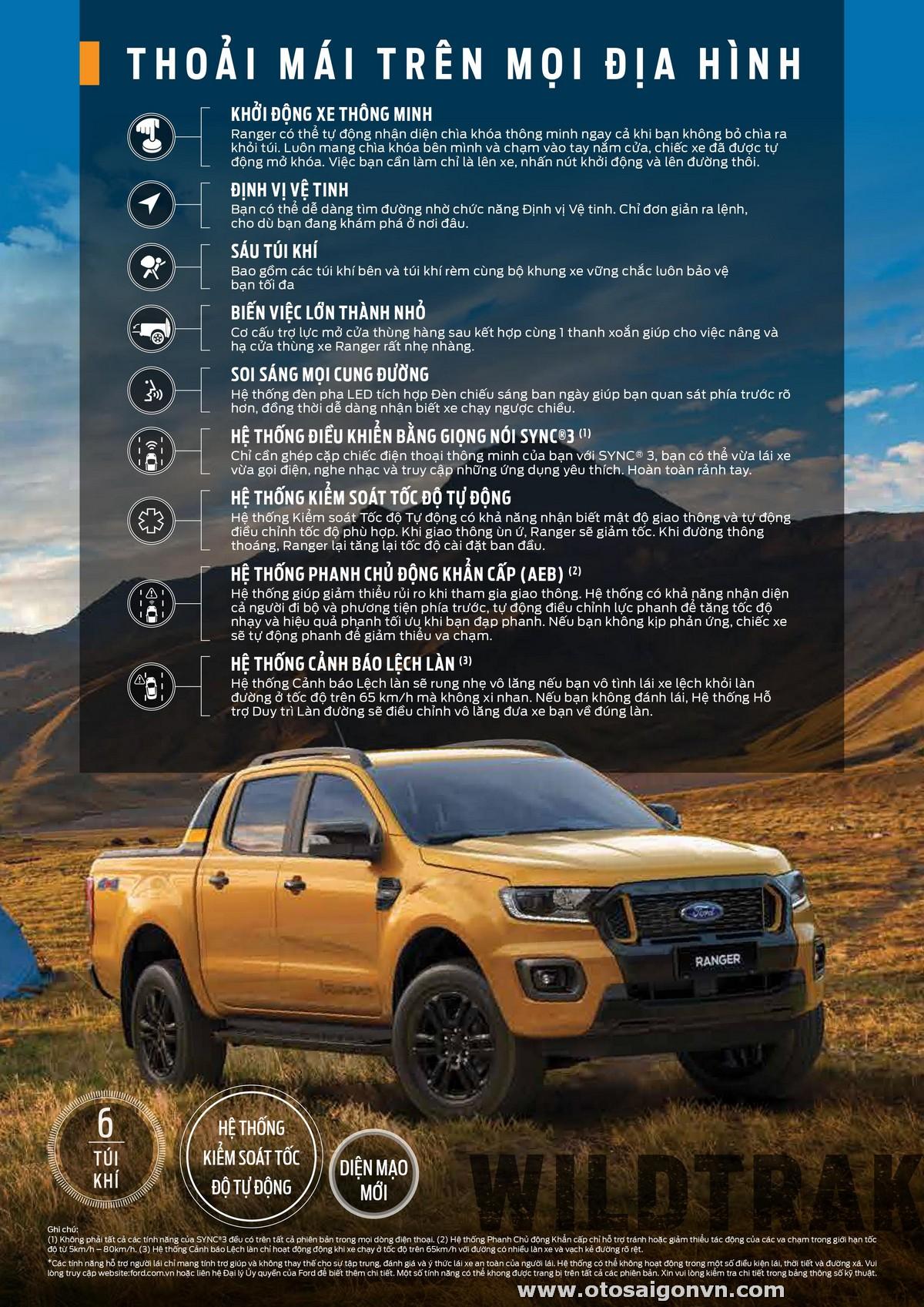 Ford Ranger 2021 22