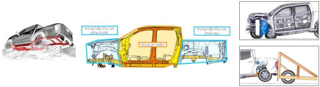 Tổng quan về Nissan Navara 2021 phiên bản 1 cầu tiêu chuẩn 8