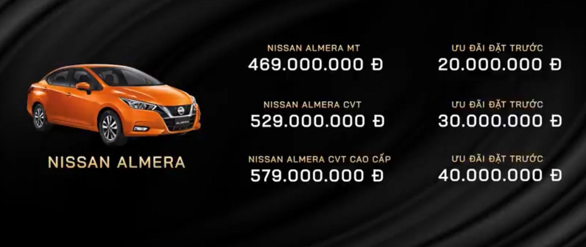 Giá Nissan Almera 2021