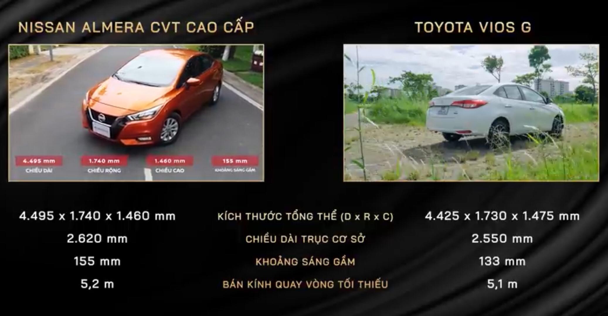 so sánh kích thước Toyota Vios và Nissan Almera 2021